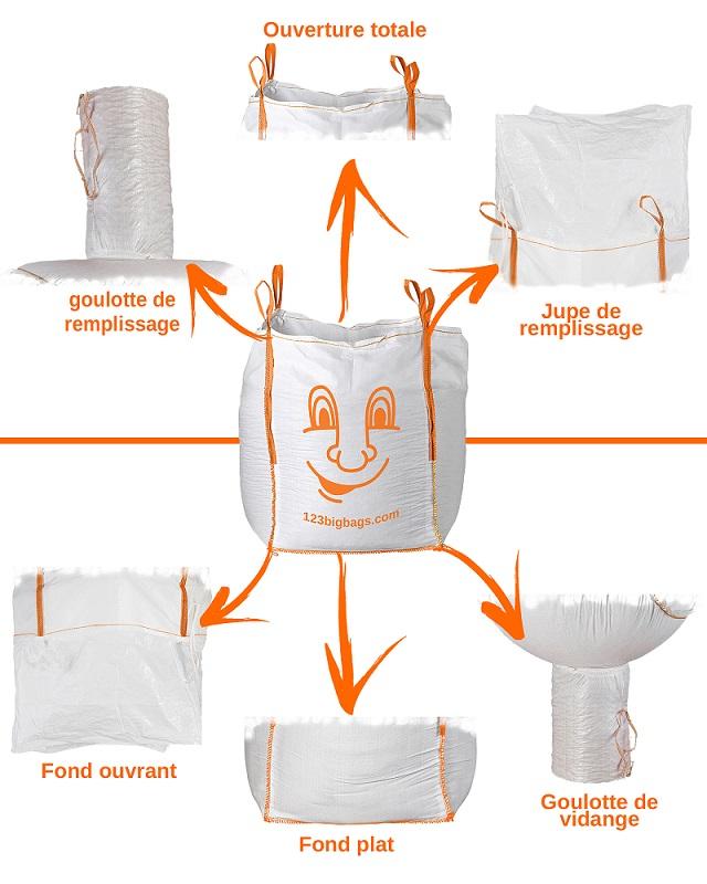 big bags achat